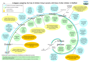 A spiral from birth to death in Sheffield, with statistics on inequalities across the city